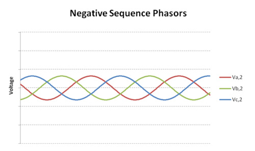 Negative seq.PNG
